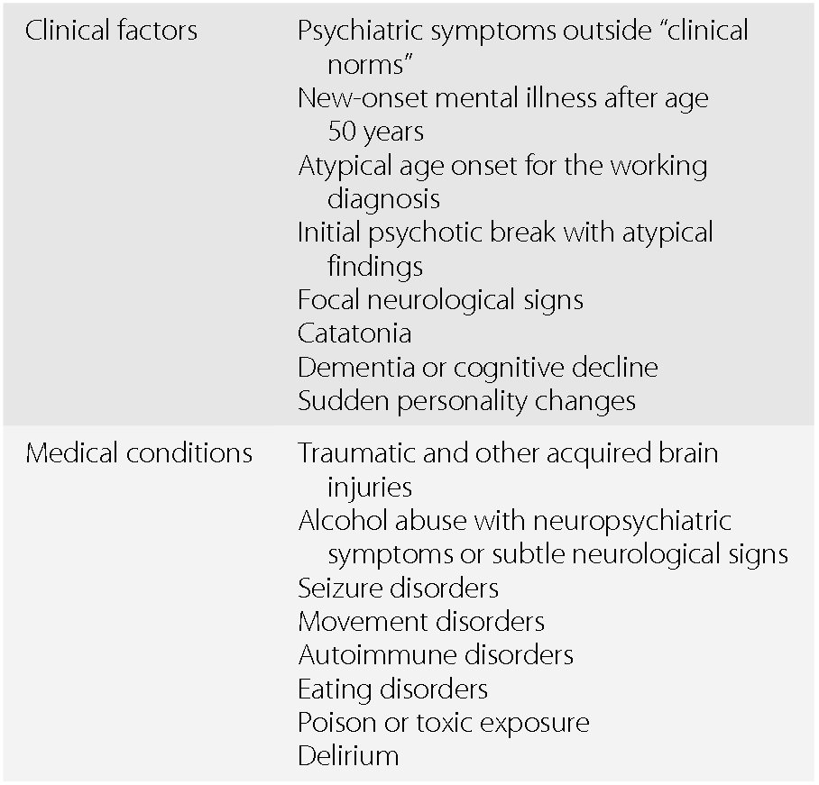 Neurobehavioral and Neuropsychiatric Assessment (Section II