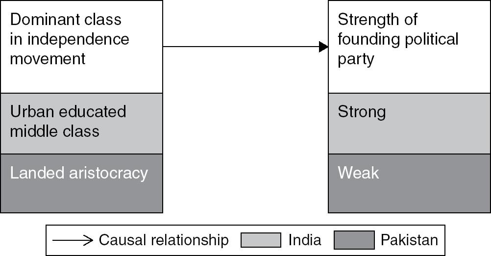 Organizing alliances (1919–1947) (Chapter 4) - The Promise