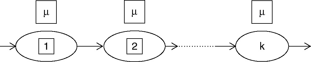 Random Processes (Chapter 3) - Probability-Based Structural