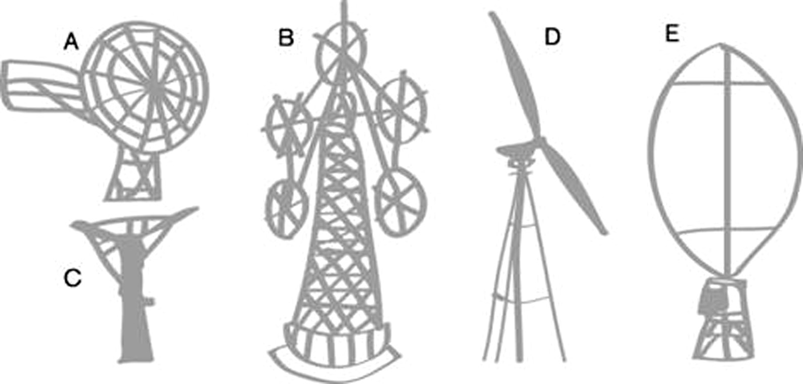 Actors and Insutions in the Energy Technology System ... on