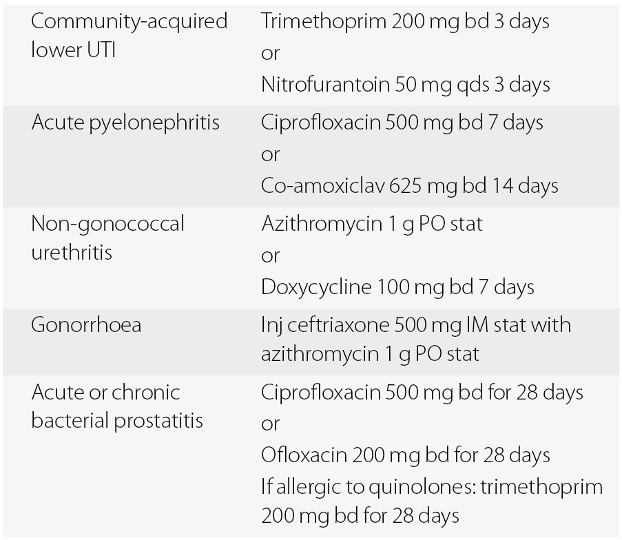non-infectious causes of urethritis