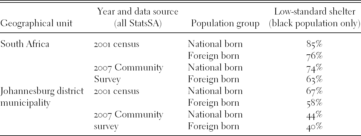 Thematic Areas Socio Economic Rights In South Africa