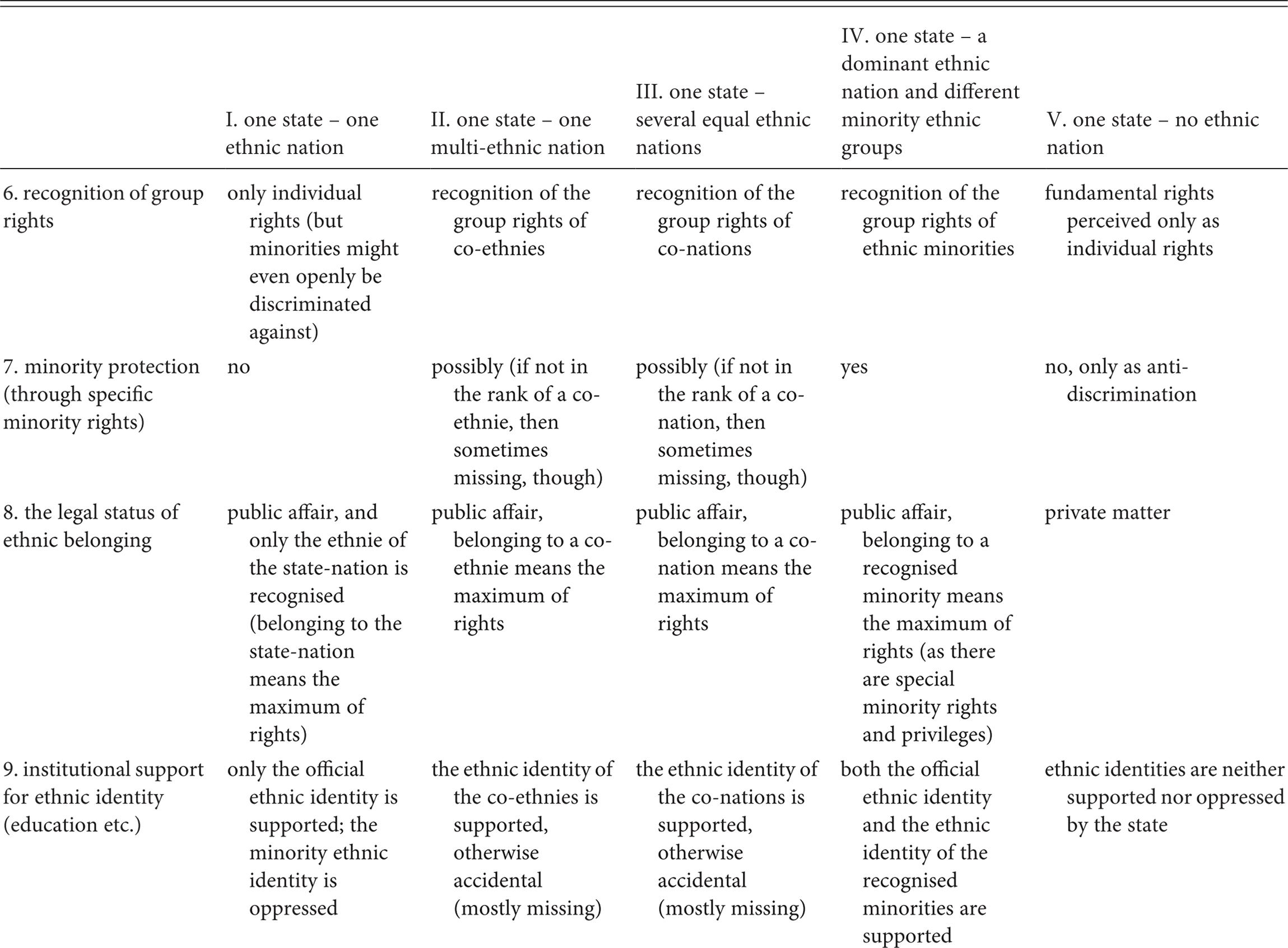 Esl dissertation proposal writing service for university
