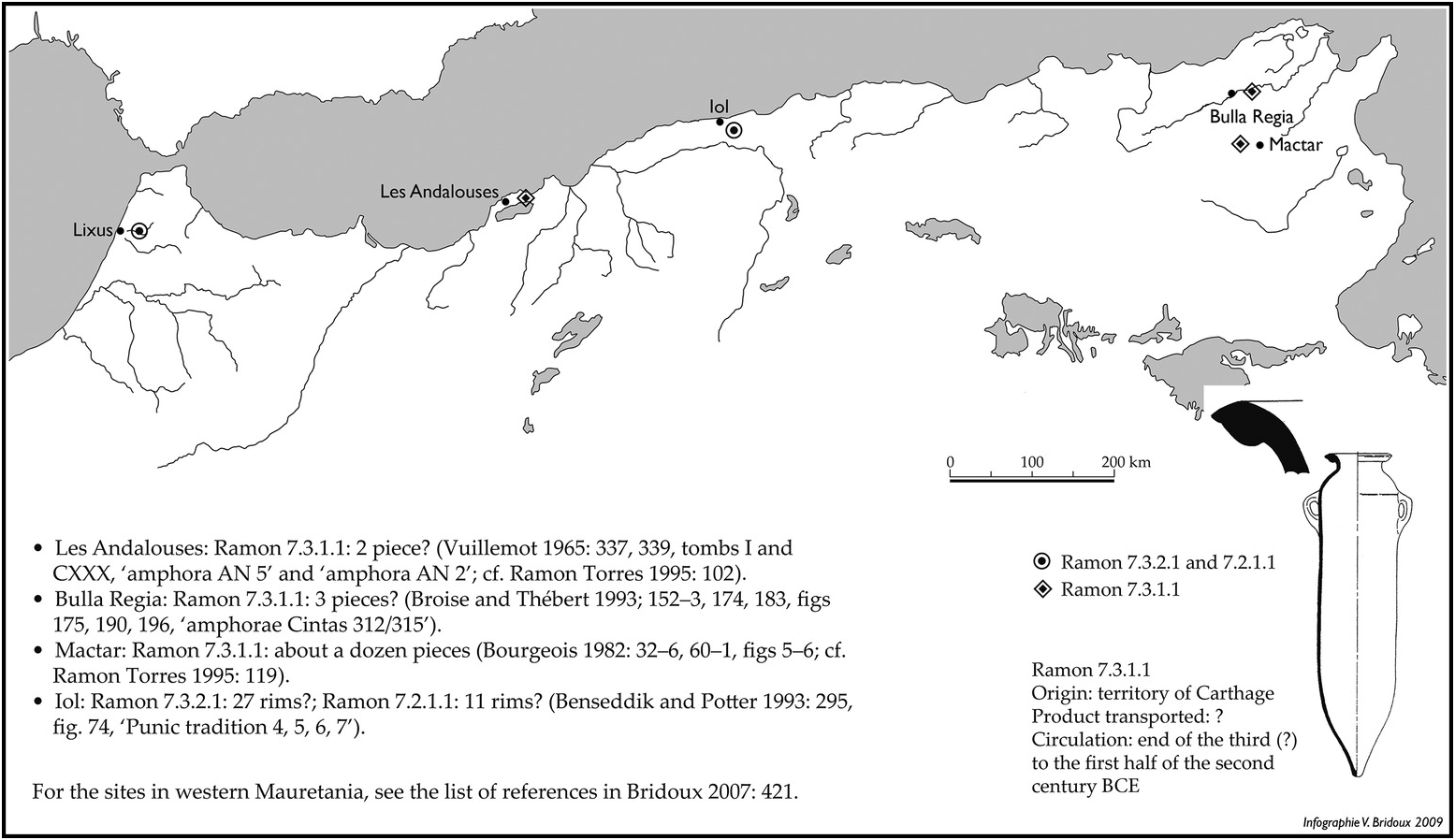 Difference Niveau Entre 2 Pieces numidia and the punic world (chapter 10) - the punic