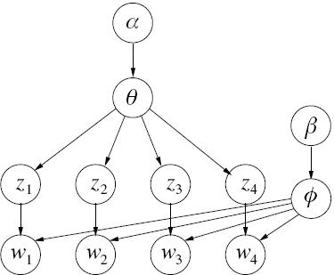 Cognitive Modeling Paradigms (Part II) - The Cambridge