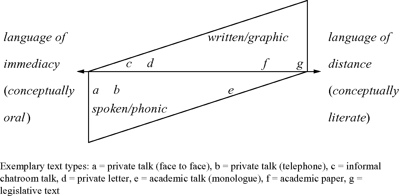 Private letters as a source for an alternative history of