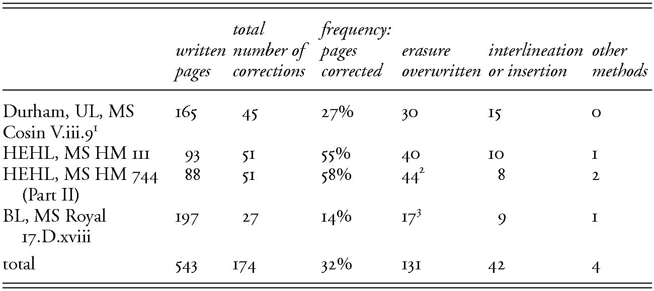 binare feedback de 60 de secunde
