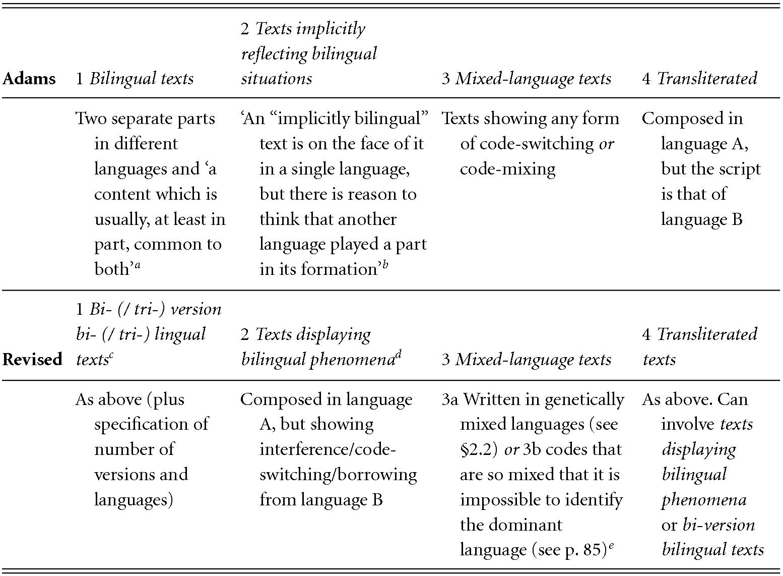Multilingualism and multiple identities: interdisciplinary
