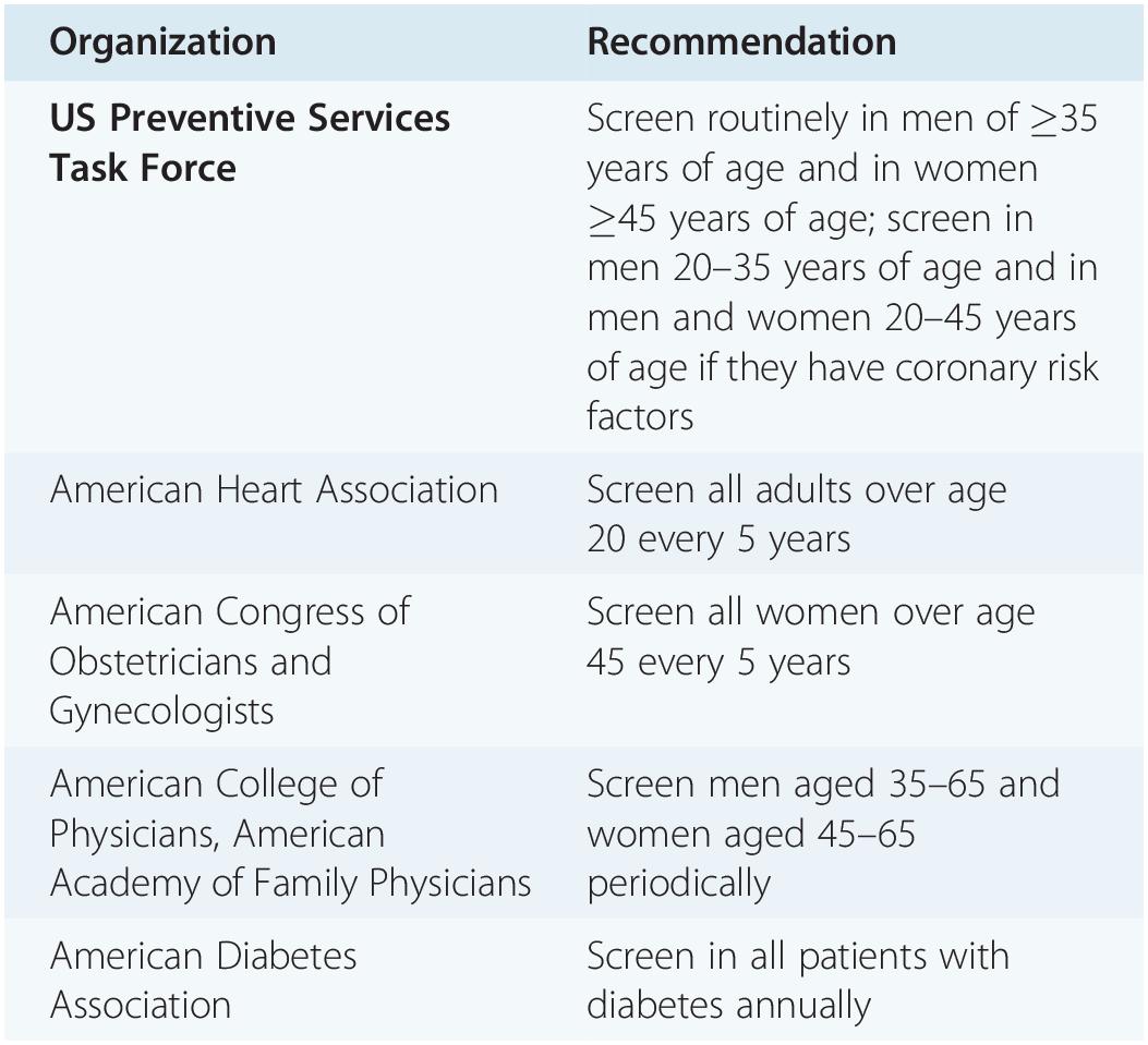 diabetes icd 9 códigos 2020 chevy