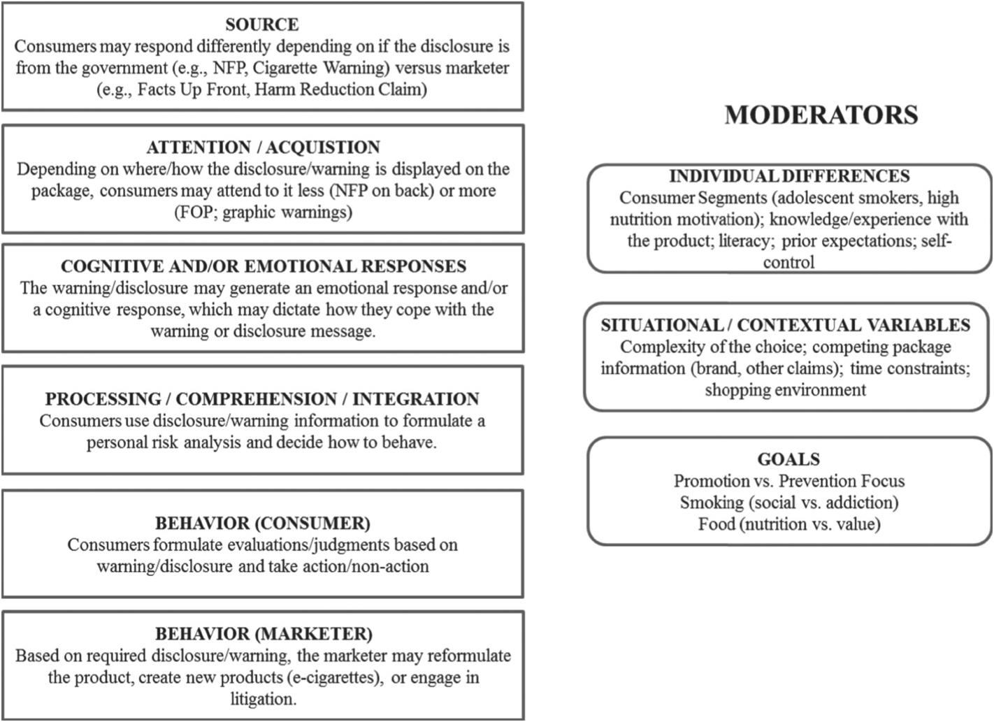 Societal Structures (Part III) - The Cambridge Handbook of