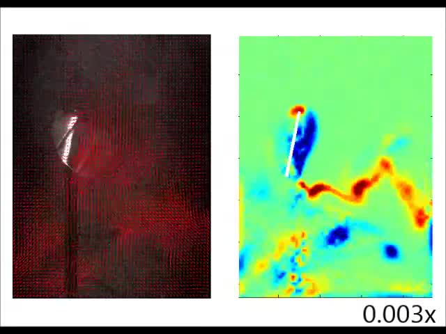 Experimental and computational studies of the aerodynamic