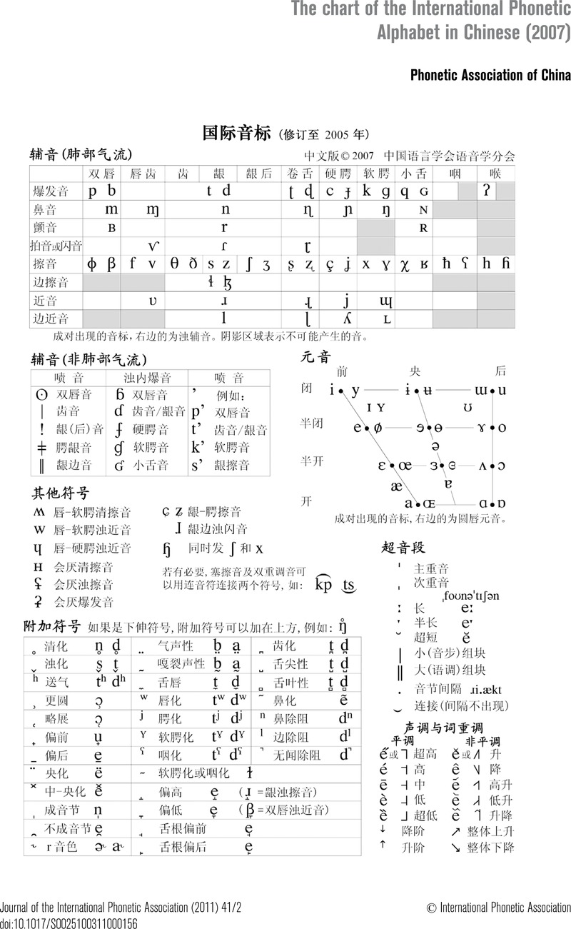 The Chart Of The International Phonetic Alphabet In Chinese 2007 Journal Of The International Phonetic Association Cambridge Core