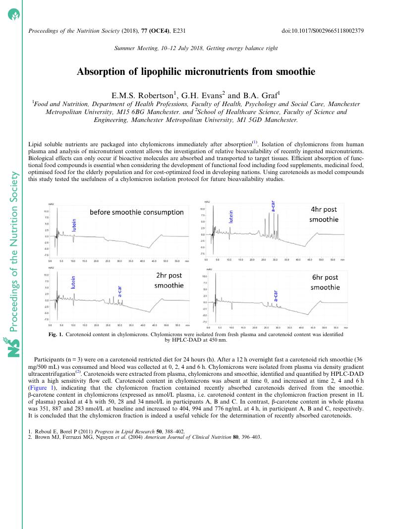Absorption Of Lipophilic Micronutrients From Smoothie Proceedings Of The Nutrition Society Cambridge Core