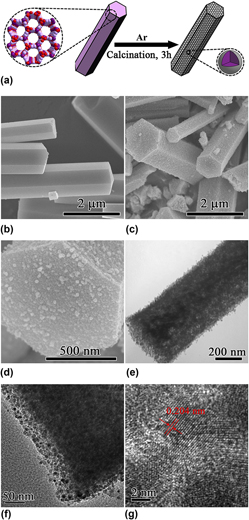 MOF derived porous Co@C hexagonal-shaped prisms with high catalytic