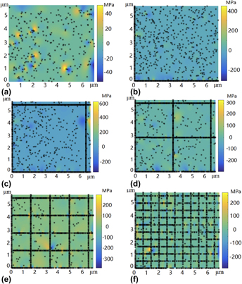 Evolution of surface grain structure and mechanical