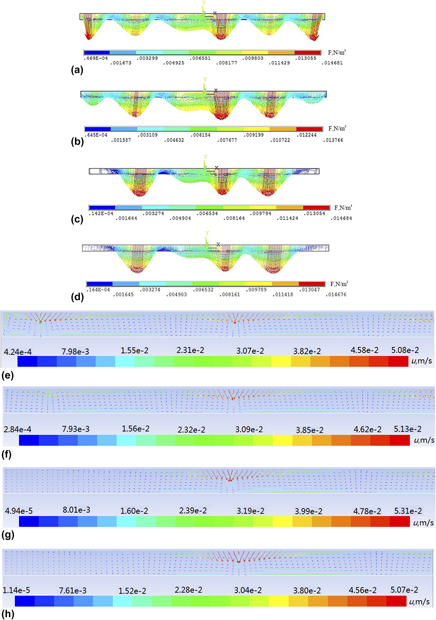 Optimization of traveling magnetic field for horizontal continuous to improve the quality of horizontal continuous casting bronze thin slab especially the end quality of the thin slab three methods were proposed publicscrutiny Images