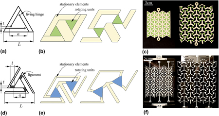 Durable Bistable Auxetics Made Of Rigid Solids Journal