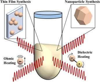 Synchrotron X-ray characterization of materials synthesized under