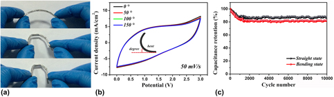 High-performance coaxial wire-shaped supercapacitors using