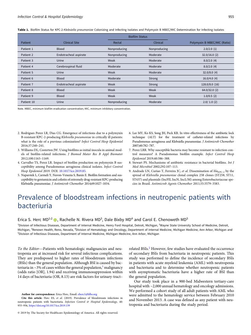 Prevalence of bloodstream infections in neutropenic patients