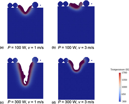 Study And Modeling Of Melt Pool Evolution In Selective Laser Melting Process Of Ss316l Mrs Communications Cambridge Core