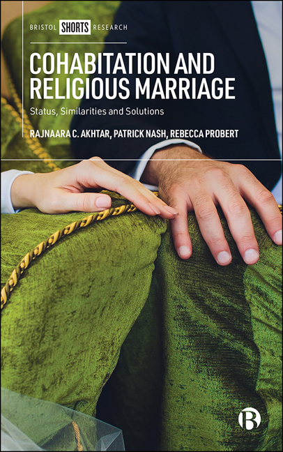 Cohabitation and religious marriage