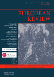 European Review Volume 26 - SupplementS1 -  University Governance and Creativity