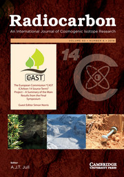 "Radiocarbon Volume 60 - Special Issue6 -  The European Commission ""CAST (CArbon-14 Source Term)"" Project – A Summary of the Main Results from the Final Symposium"